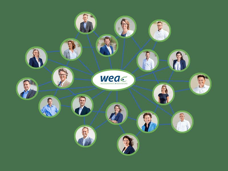 wea-netwerk